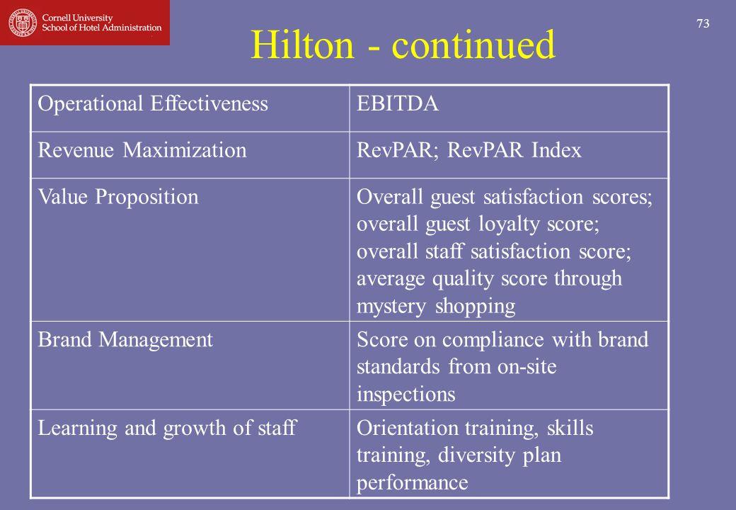 Hilton - continued Operational Effectiveness EBITDA