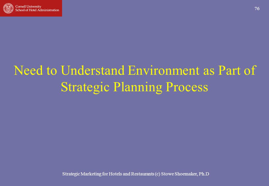 Need to Understand Environment as Part of Strategic Planning Process
