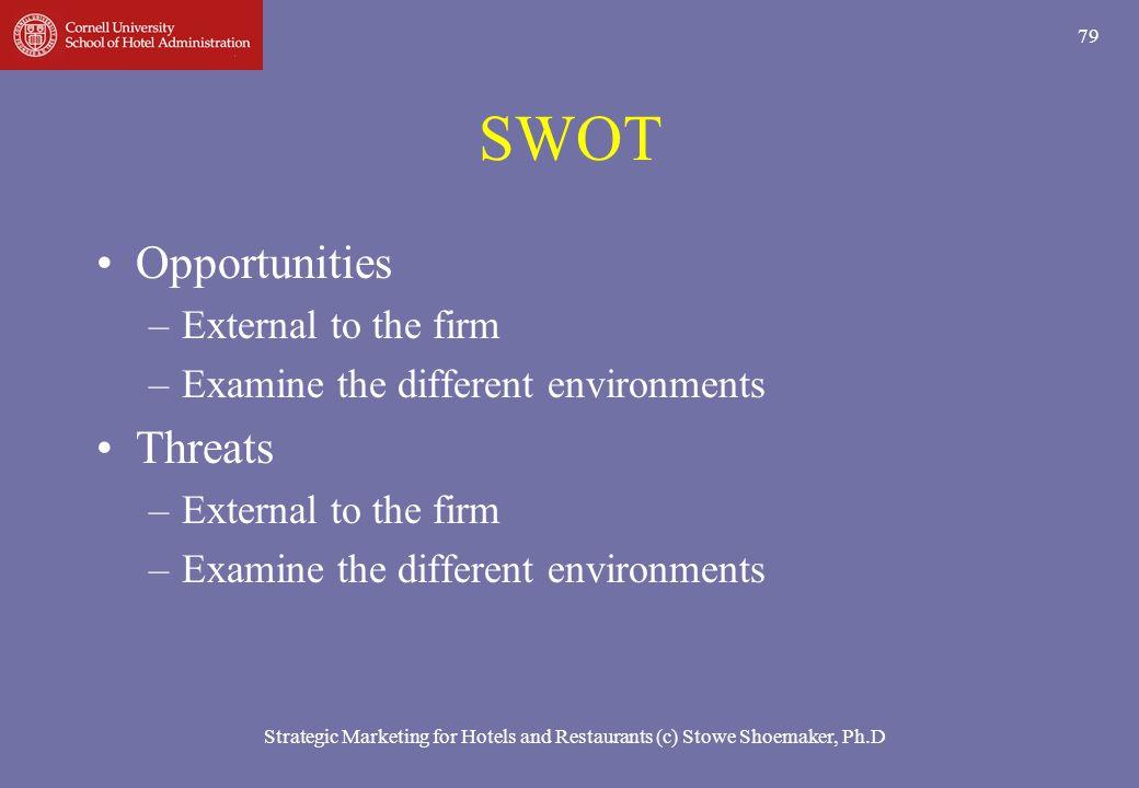 SWOT Opportunities Threats External to the firm
