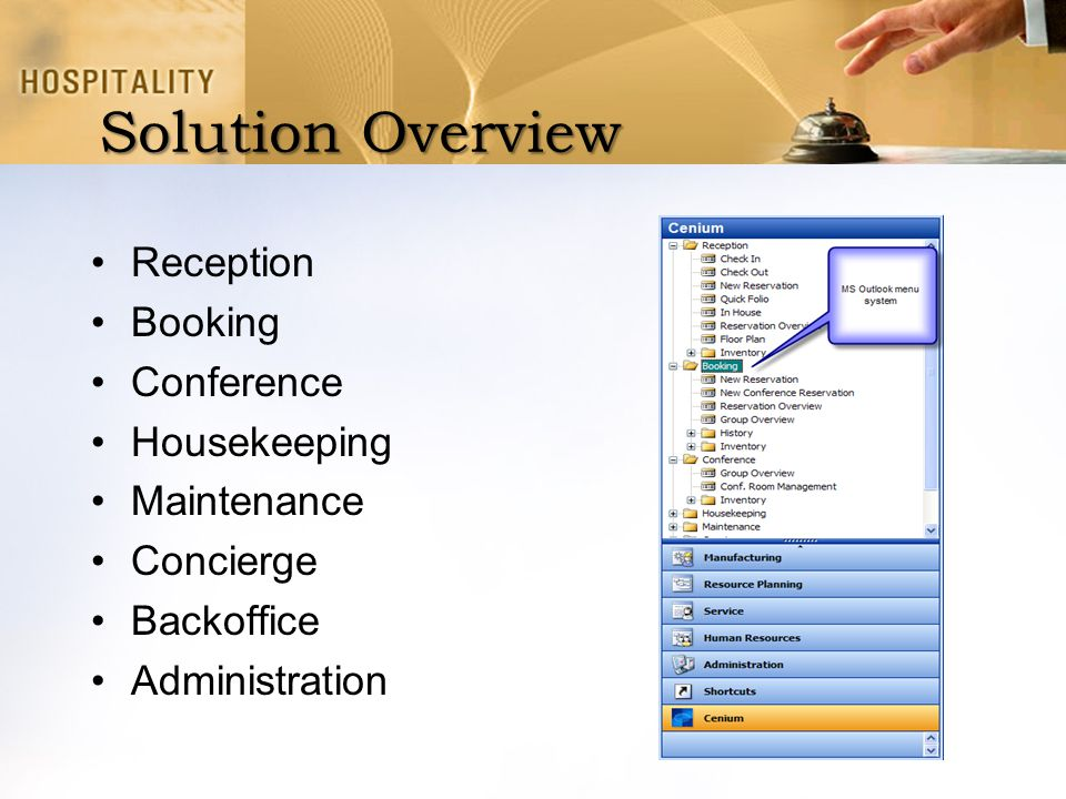 Solution Overview Reception Booking Conference Housekeeping