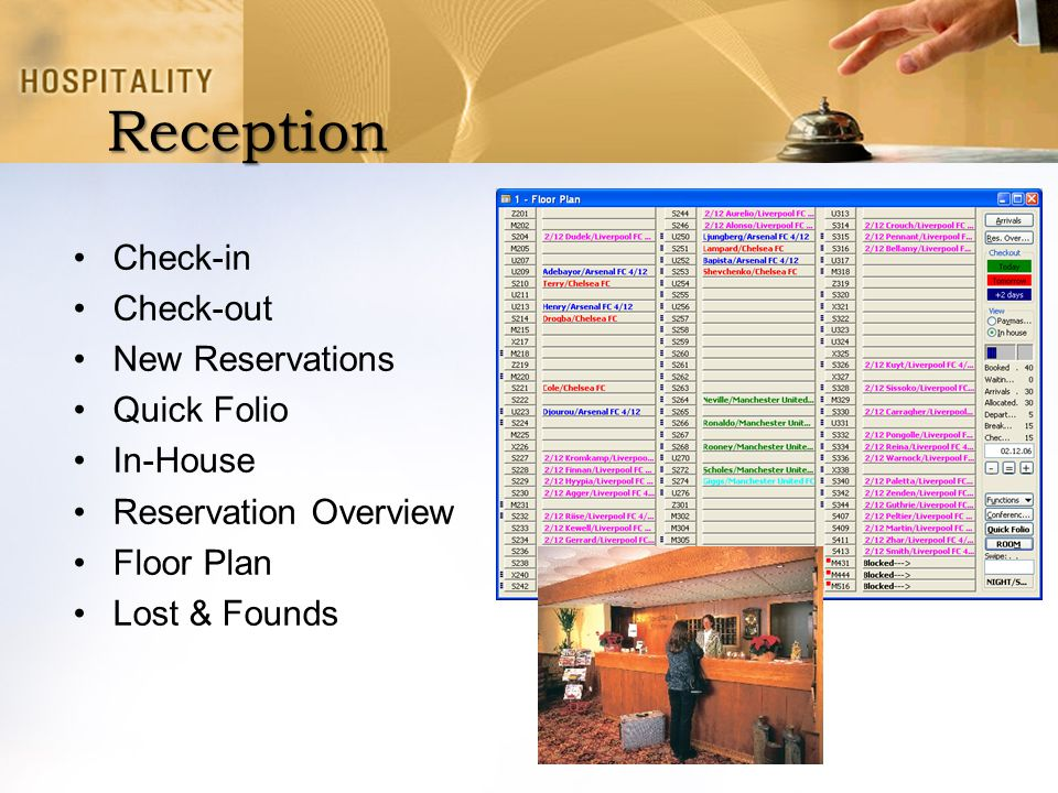 Reception Check-in Check-out New Reservations Quick Folio In-House