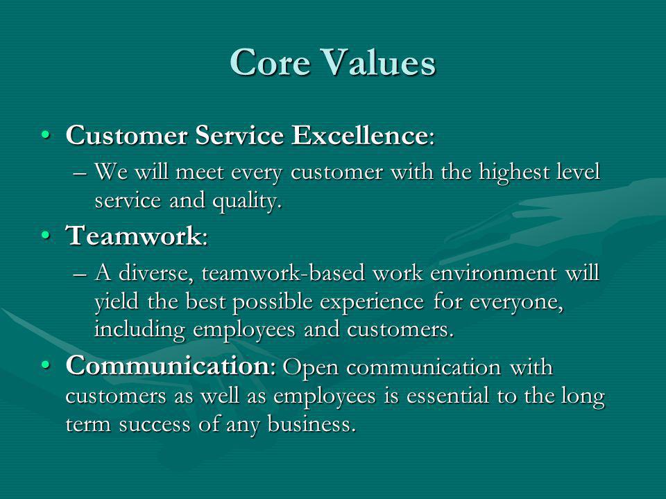 Core Values Customer Service Excellence: Teamwork: