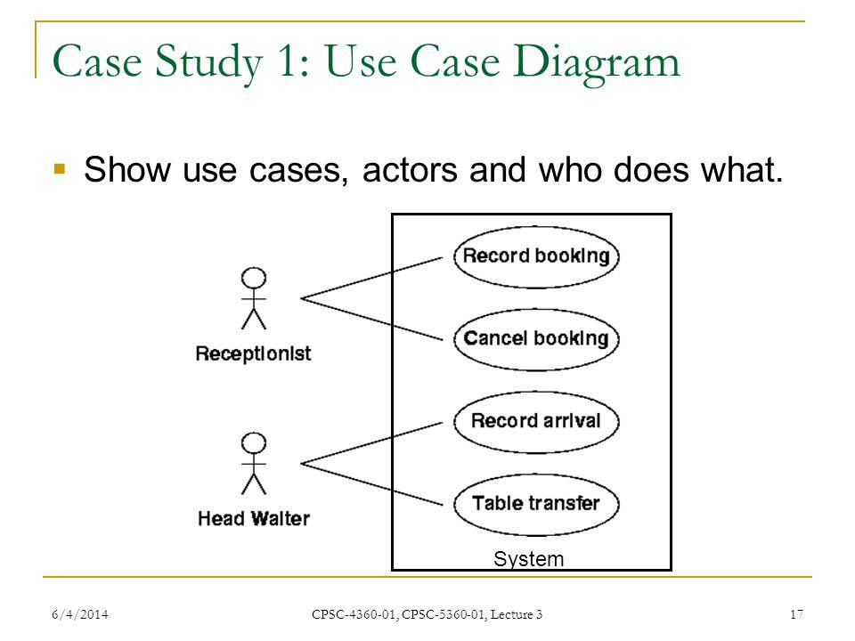 Case Study 1: Use Case Diagram