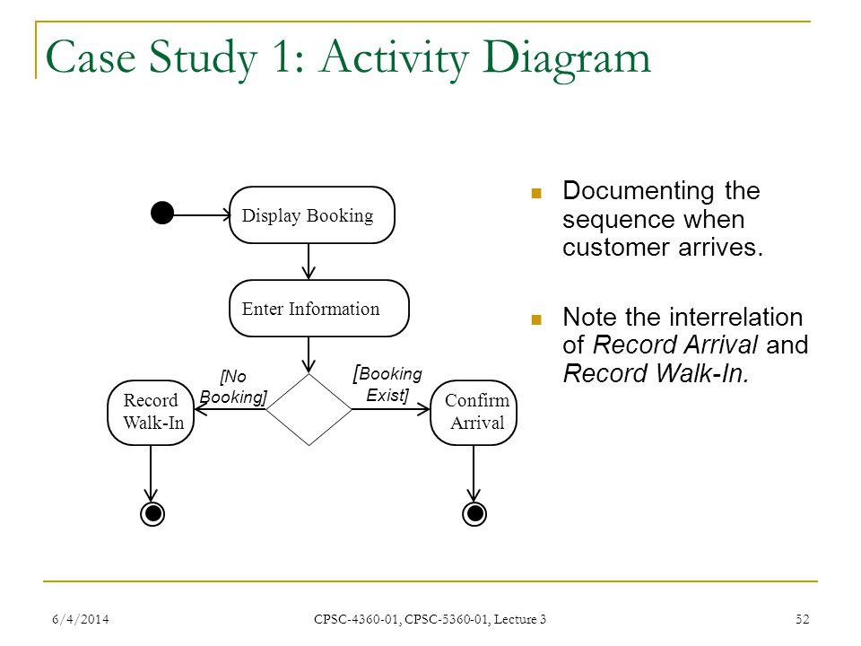 Case Study 1: Activity Diagram