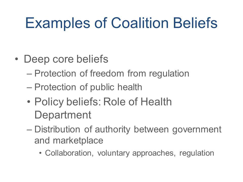 Examples of Coalition Beliefs