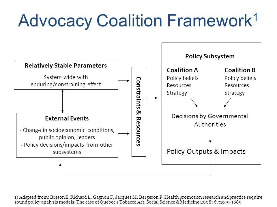 advocacy plan for social change About the advocacy toolkit extensively on economic and social policy and advocacy issues for the un, economic policy think tanks and research institutes.