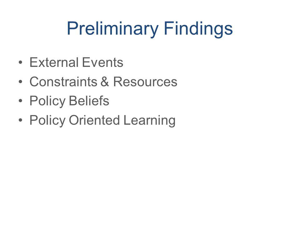 Preliminary Findings External Events Constraints & Resources