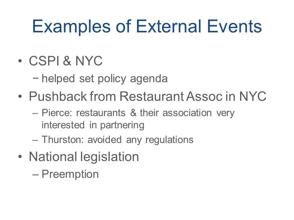 Examples of External Events