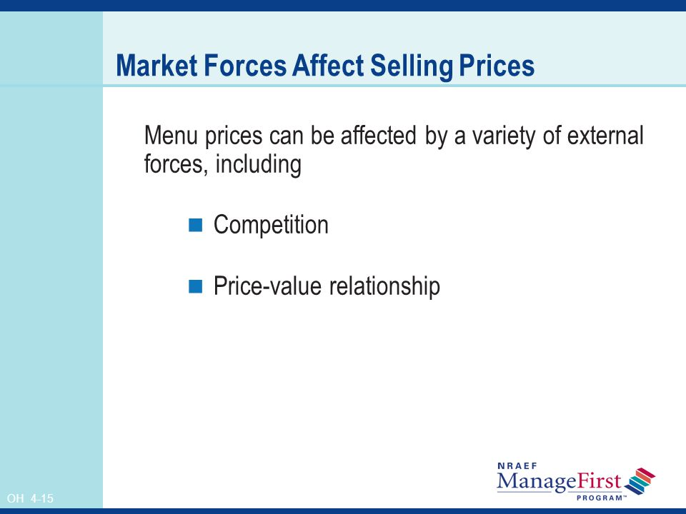Market Forces Affect Selling Prices