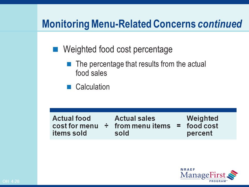 Monitoring Menu-Related Concerns continued