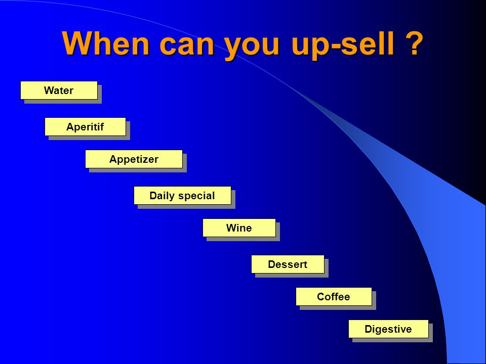 When can you up-sell Water Aperitif Appetizer Daily special Wine