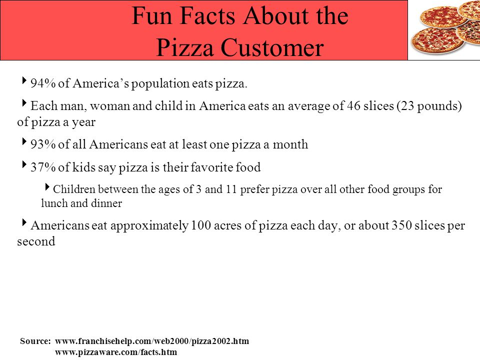 Fun Facts About the Pizza Customer