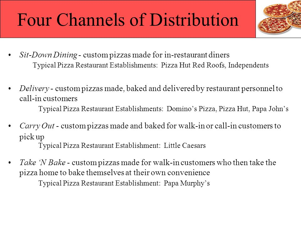 Four Channels of Distribution