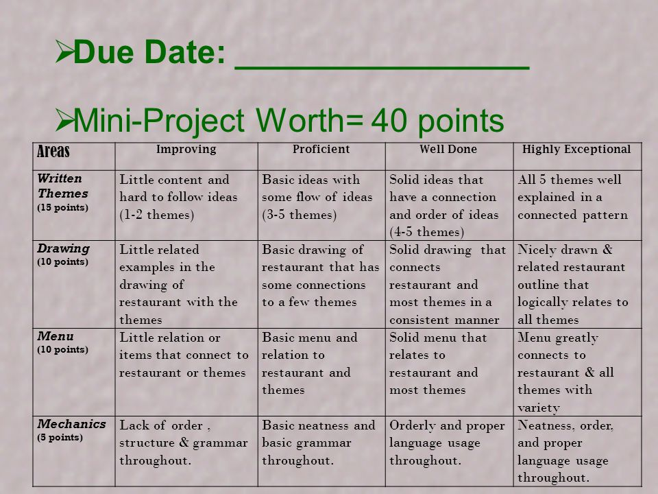 Due Date: ________________ Mini-Project Worth= 40 points