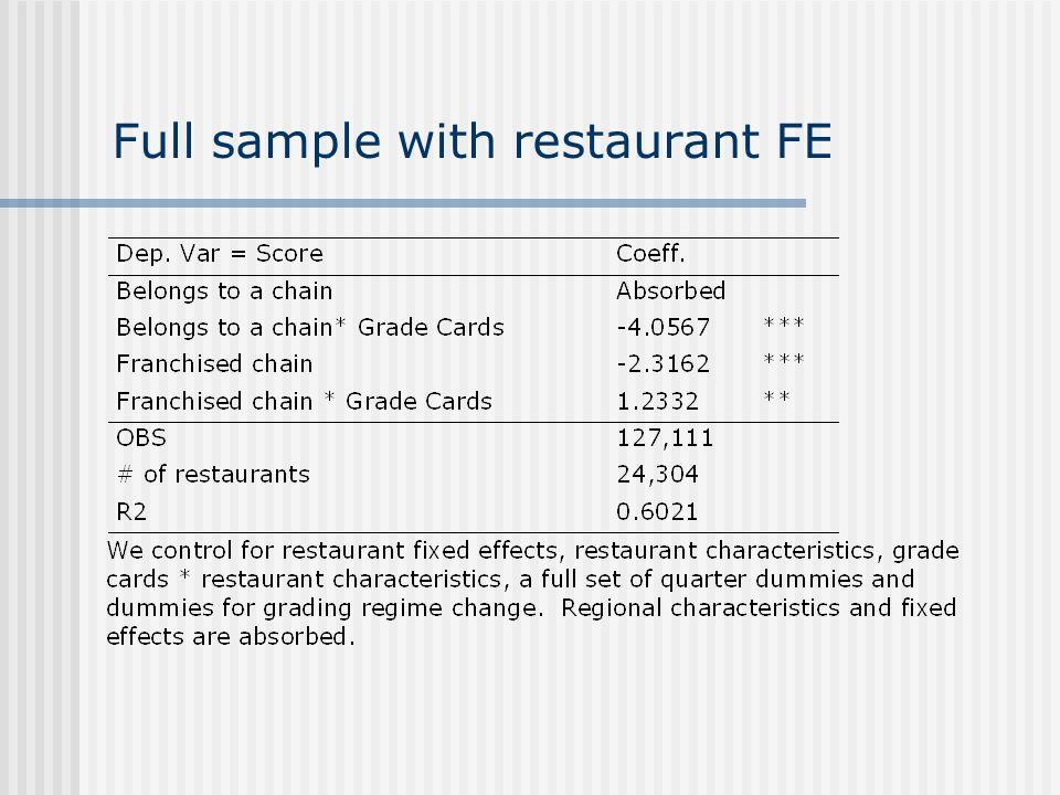 Full sample with restaurant FE