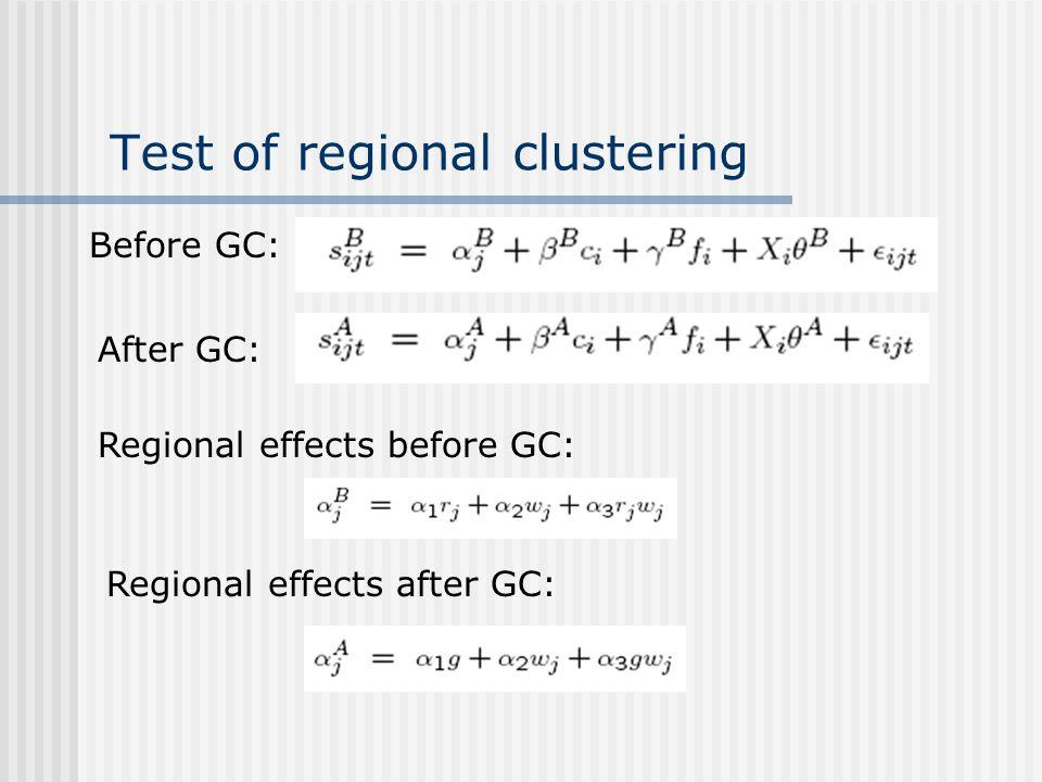 Test of regional clustering