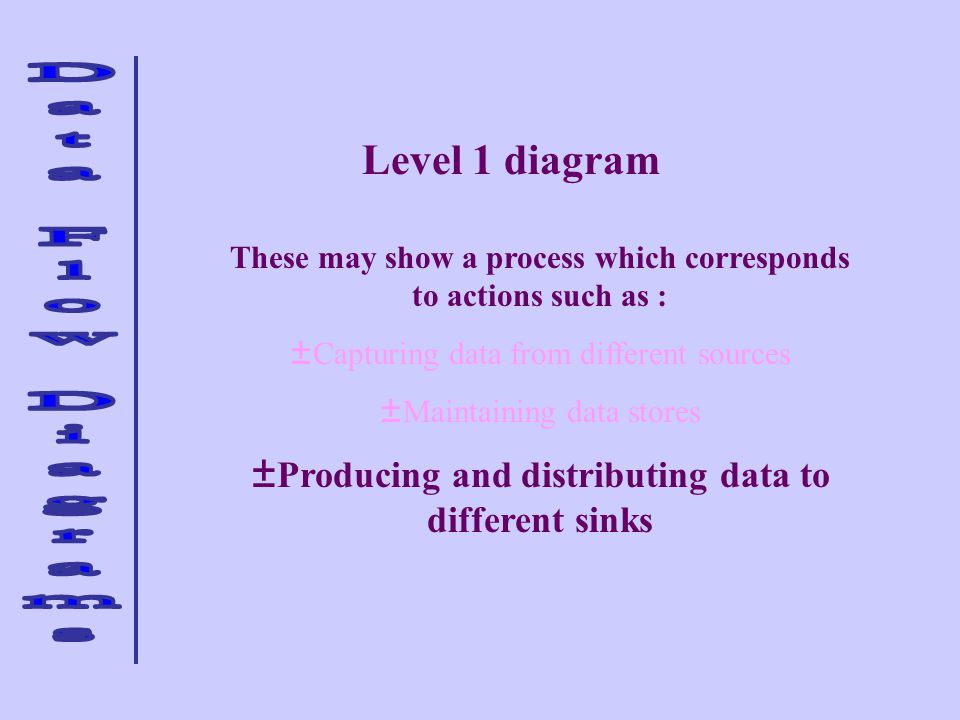 Level 1 diagram Producing and distributing data to different sinks