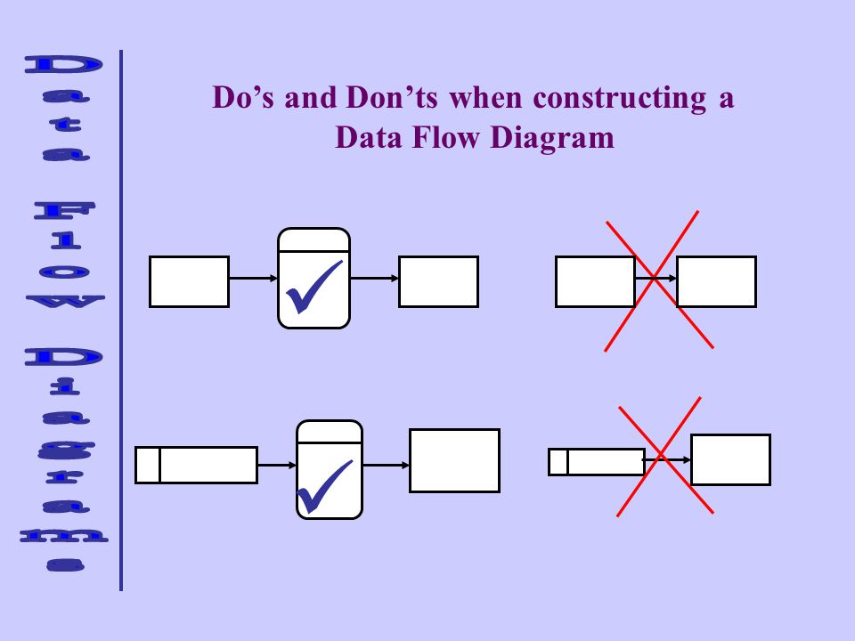Do's and Don'ts when constructing a Data Flow Diagram