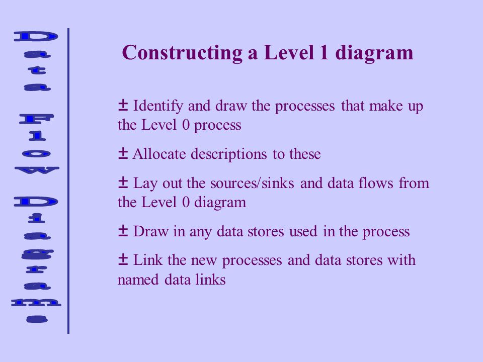 Constructing a Level 1 diagram