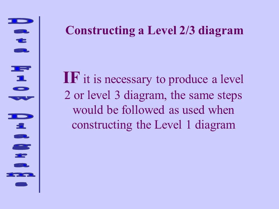 Constructing a Level 2/3 diagram