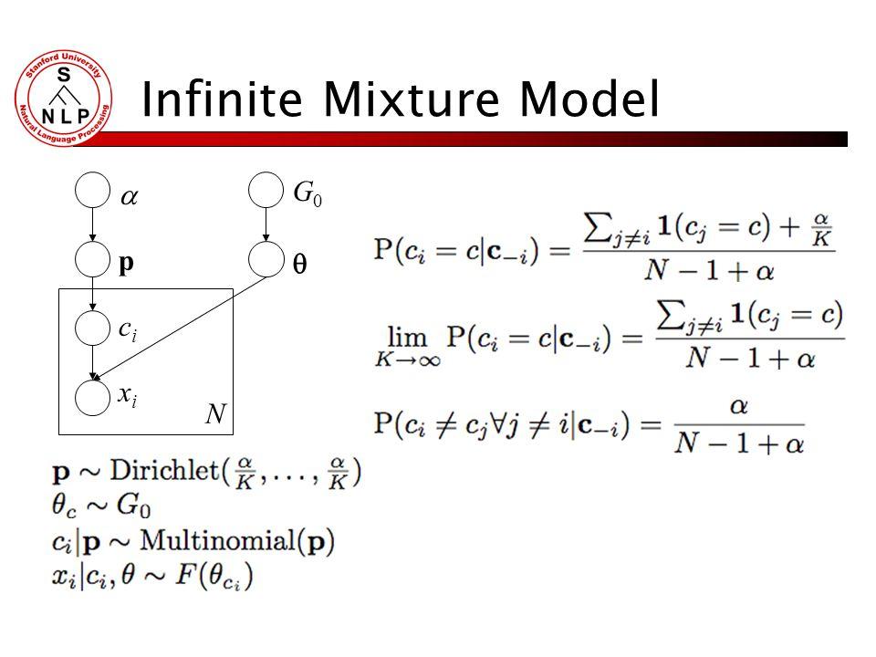 Infinite Mixture Model