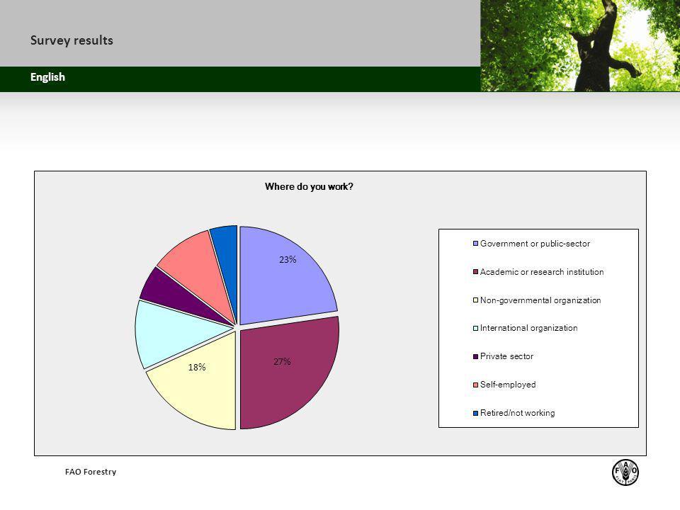 Survey results AGENDA Sub headline z English FAO Forestry