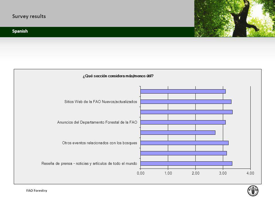 Survey results AGENDA Sub headline z Spanish FAO Forestry