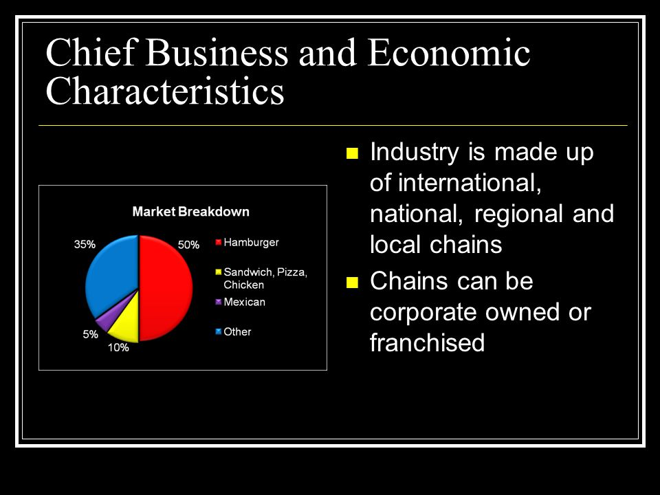 Chief Business and Economic Characteristics
