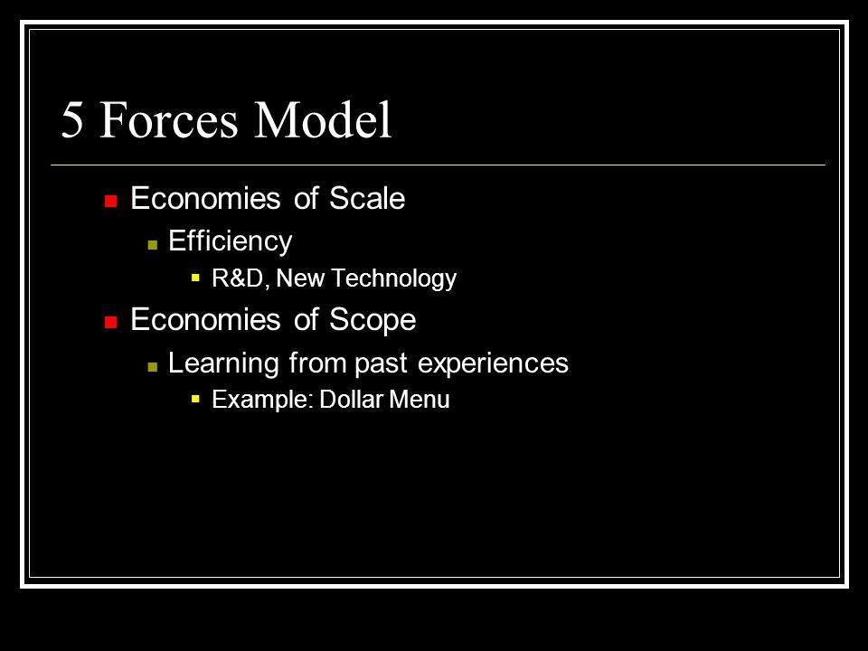 5 Forces Model Economies of Scale Economies of Scope Efficiency
