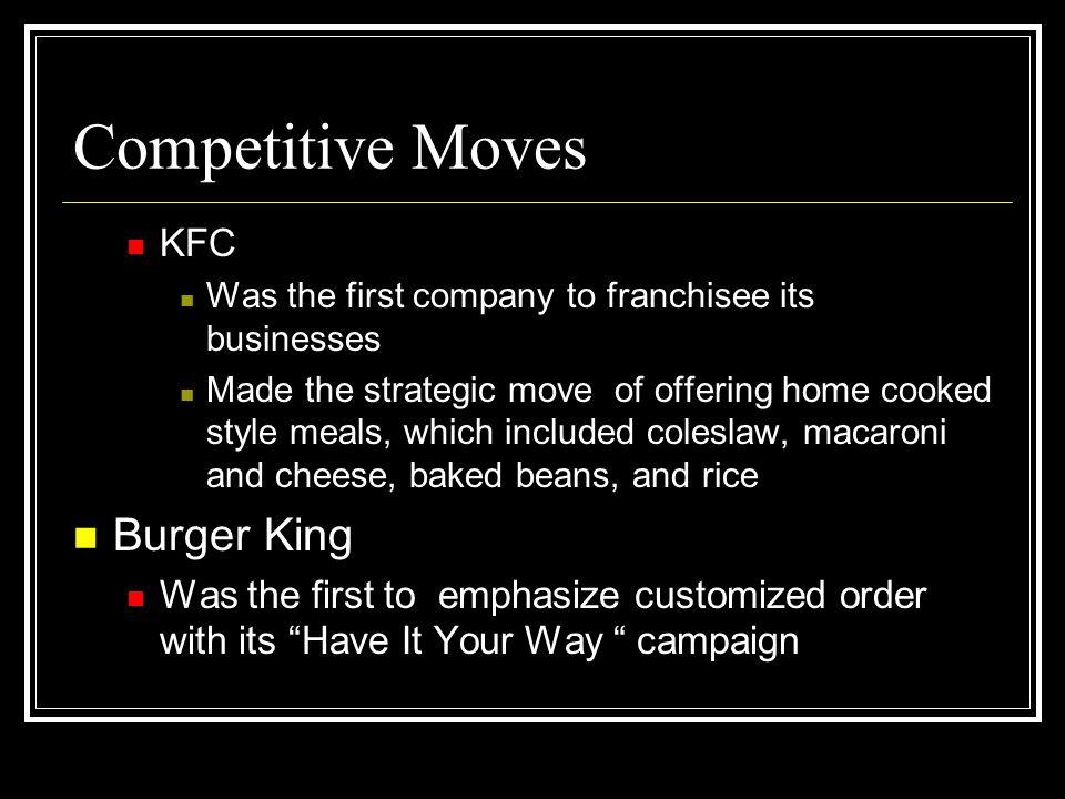 Competitive Moves Burger King KFC