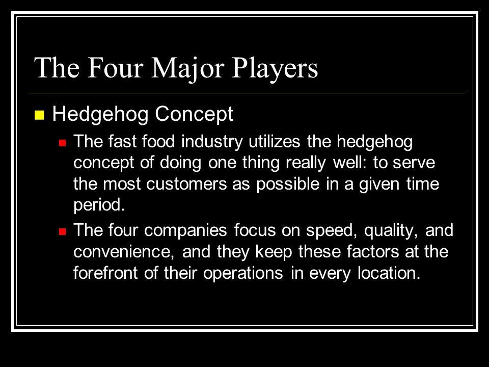 The Four Major Players Hedgehog Concept