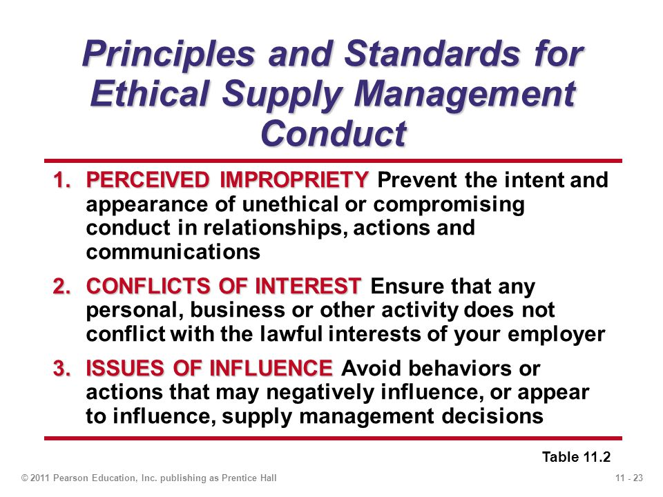 Management principles of conflict