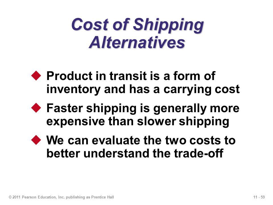 Cost of Shipping Alternatives