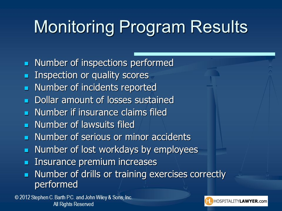 Monitoring Program Results