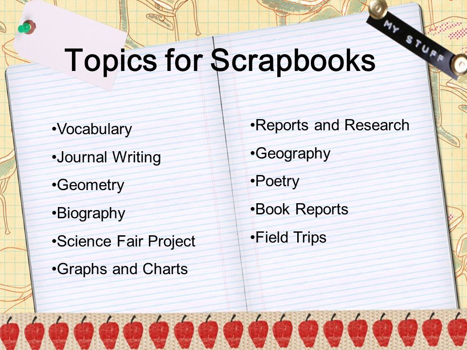 Topics for Scrapbooks Reports and Research Vocabulary Geography