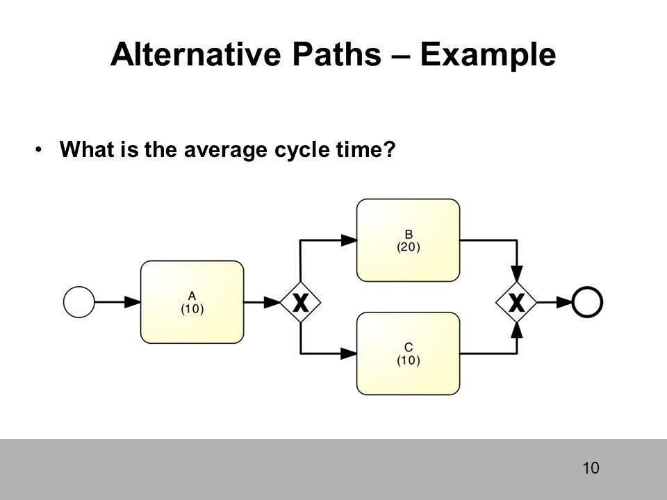 Alternative Paths – Example
