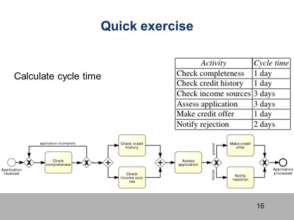 Quick exercise Calculate cycle time