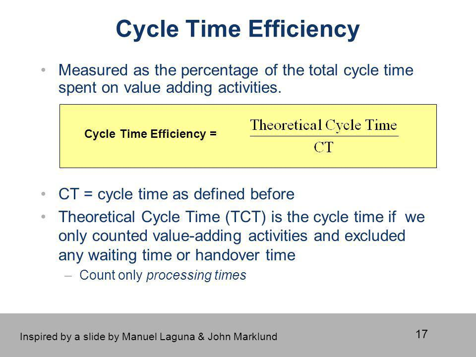 Cycle Time Efficiency Measured as the percentage of the total cycle time spent on value adding activities.