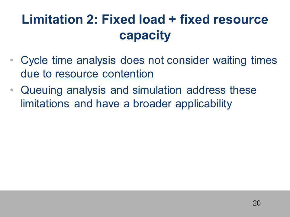 Limitation 2: Fixed load + fixed resource capacity