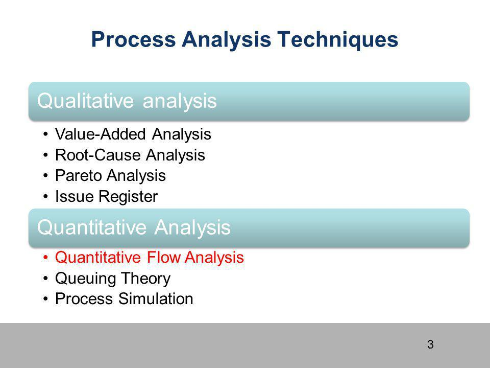 Process Analysis Techniques
