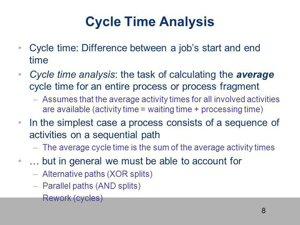Cycle Time Analysis Cycle time: Difference between a job's start and end time.