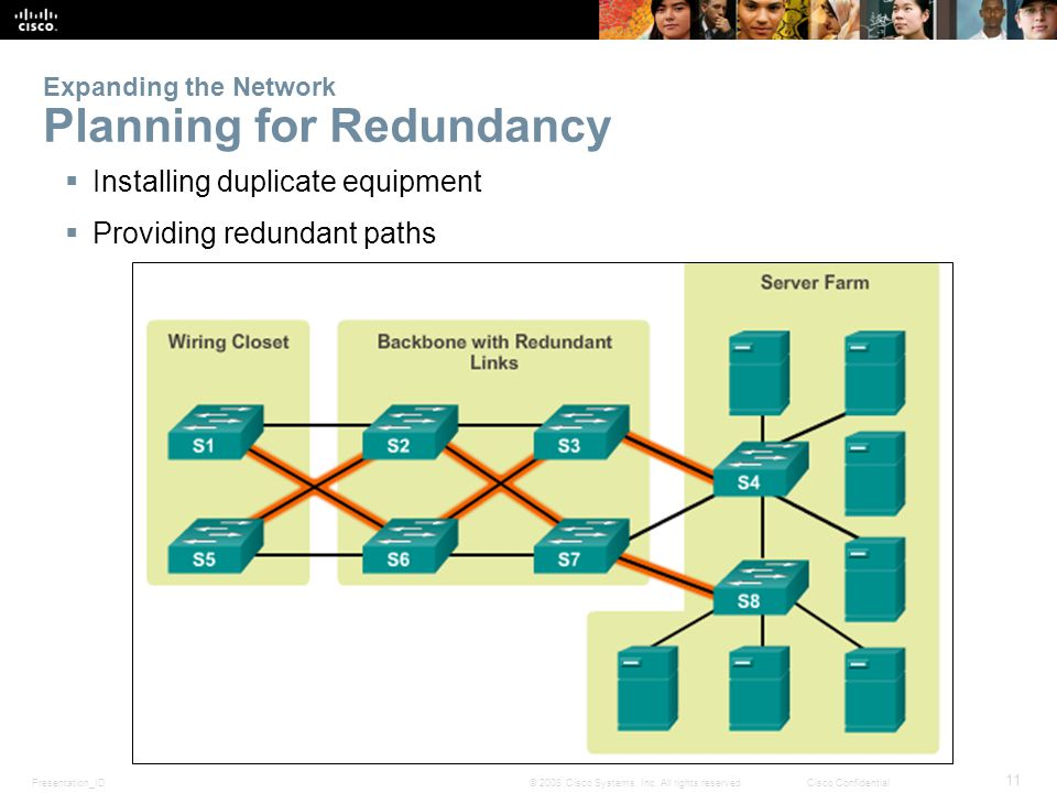 Expanding the Network Planning for Redundancy