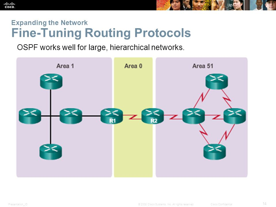Expanding the Network Fine-Tuning Routing Protocols