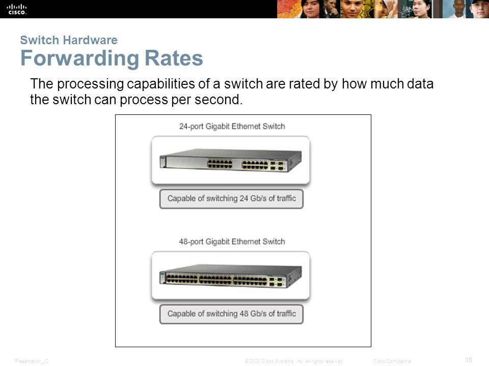 Switch Hardware Forwarding Rates