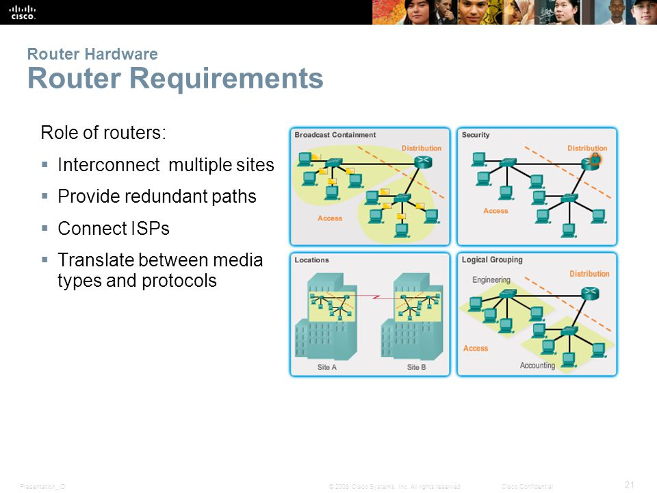 Router Hardware Router Requirements