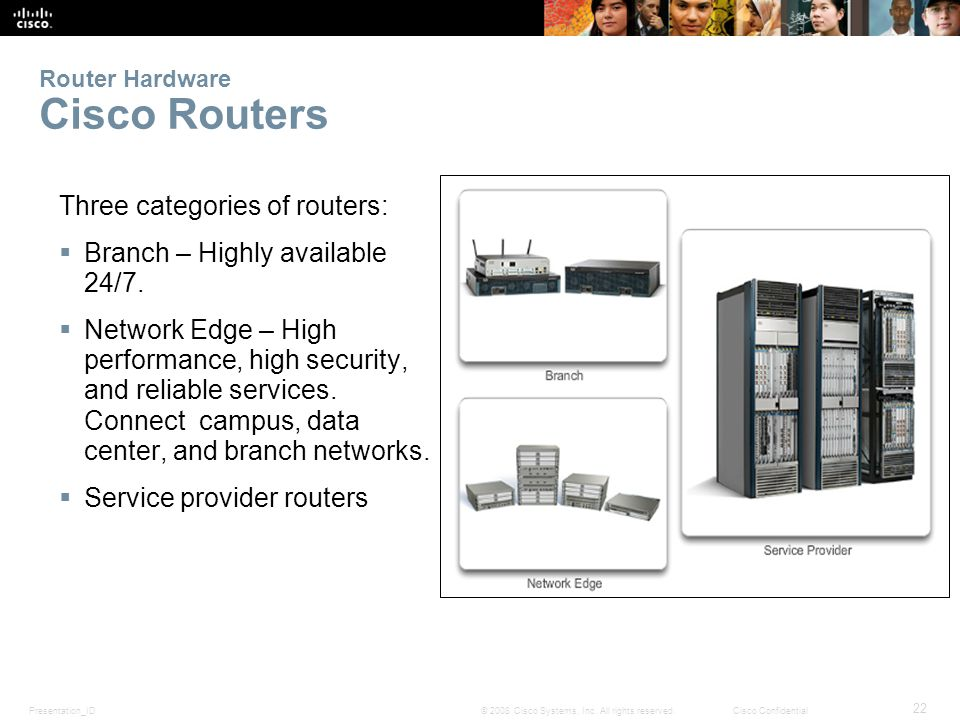 Router Hardware Cisco Routers