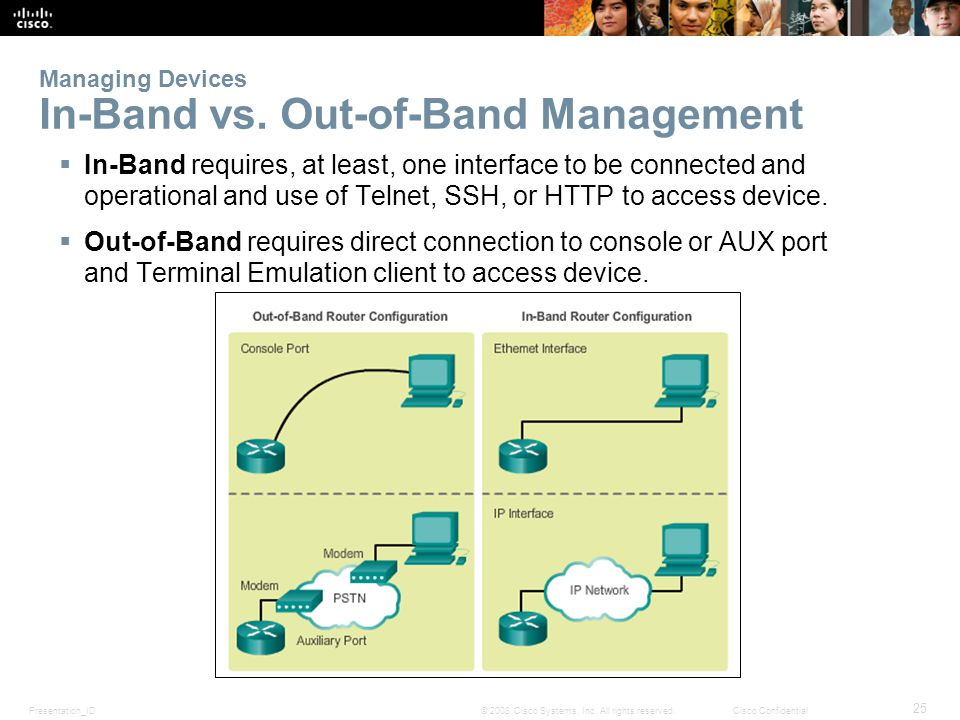 Managing Devices In-Band vs. Out-of-Band Management