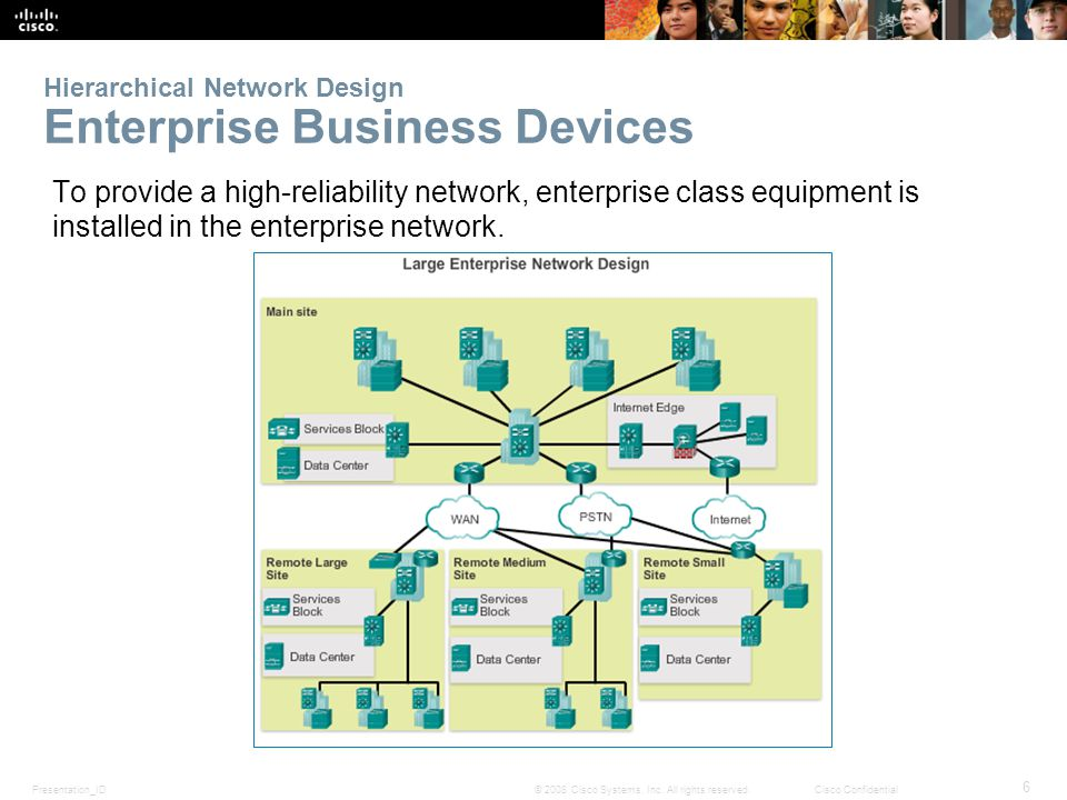 Classroom Network Design : Chapter introduction to scaling networks ppt video