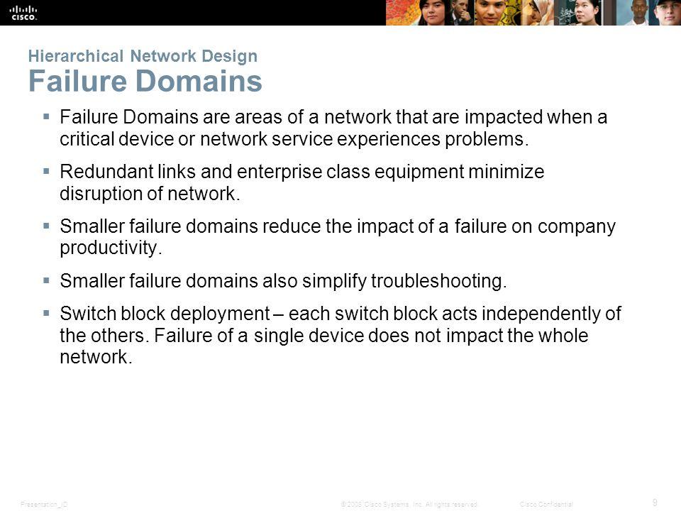 Hierarchical Network Design Failure Domains
