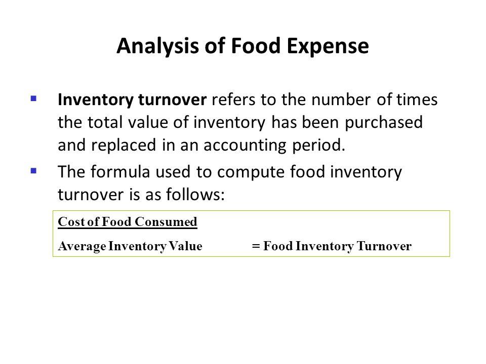 Analysis of Food Expense